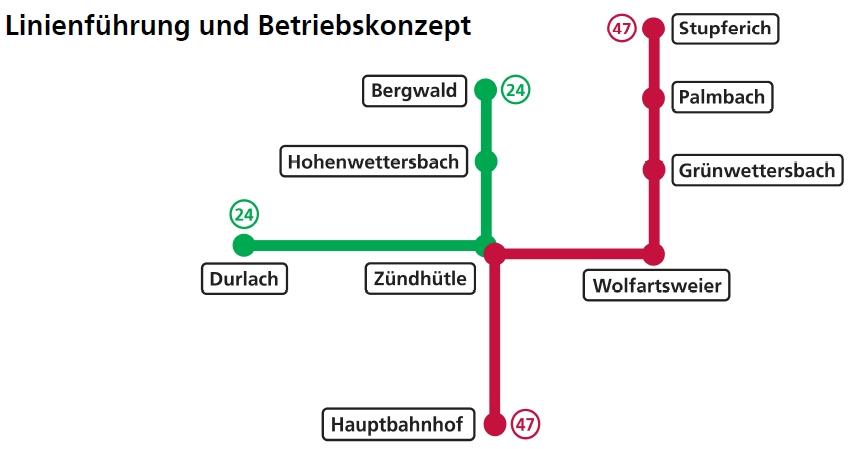 Linienplan L 47 und L 24